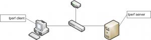 iperf-client-server