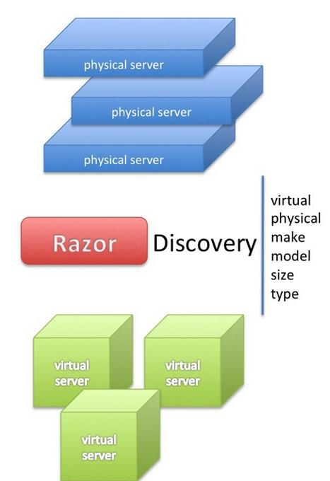 Razor_1
