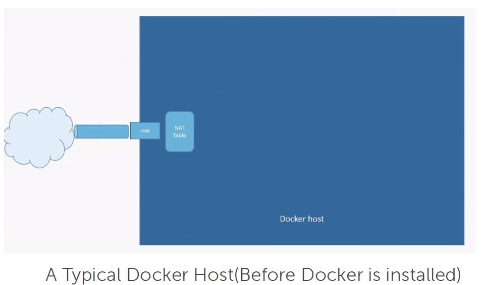 Dock_Net2