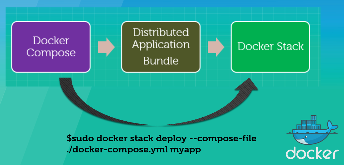 stack_docker_new