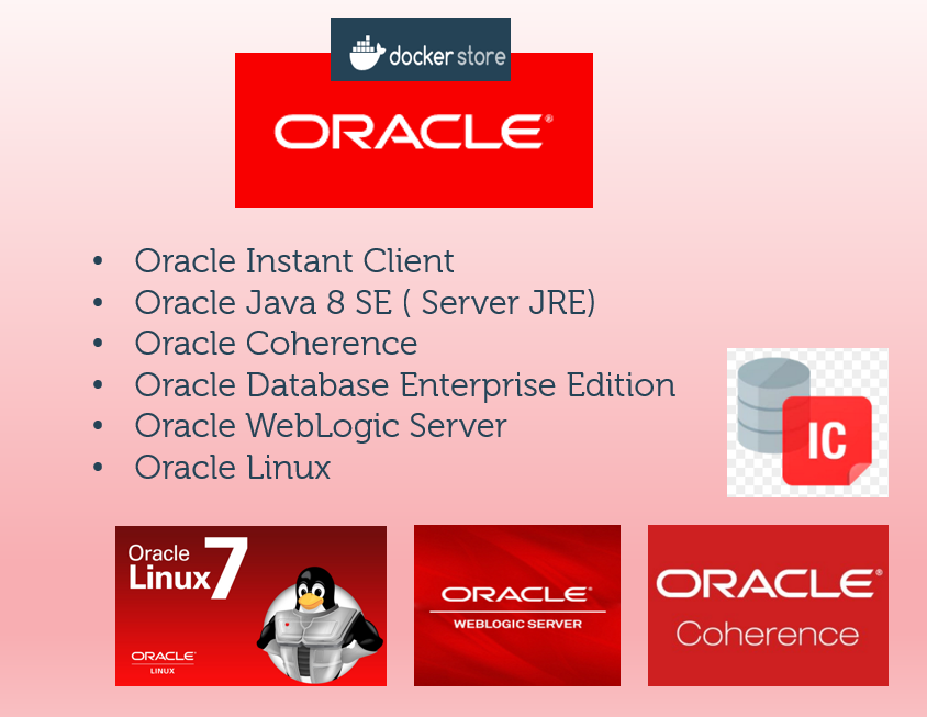 Test Drive Multitenant Feature with Oracle 12C Enterprise Edition