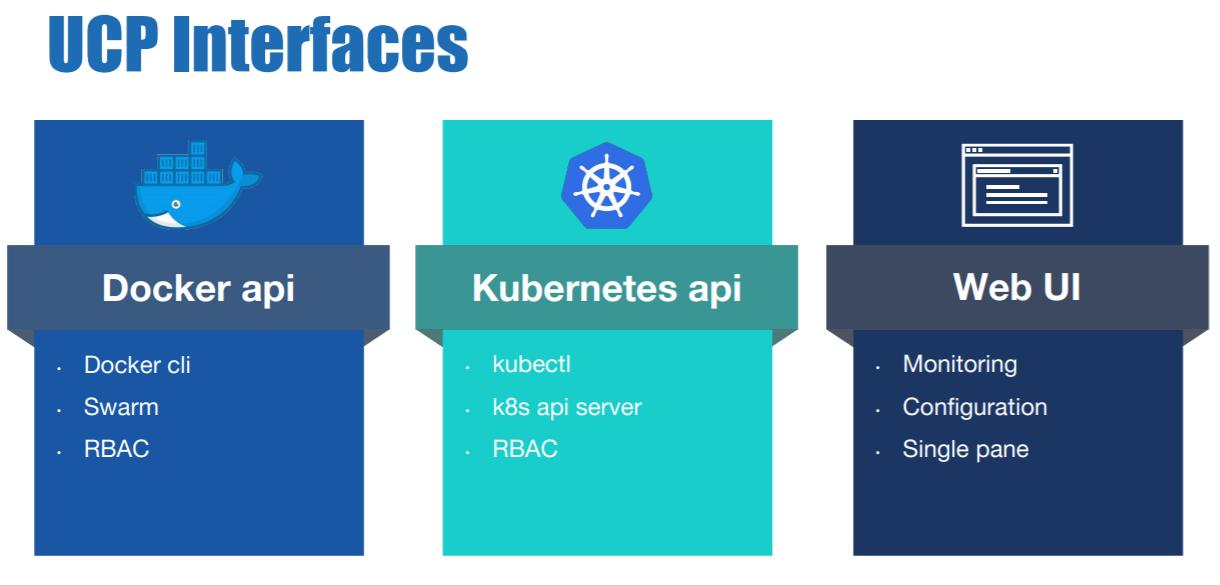 Installing Helm to deploy Kubernetes Applications on Docker