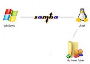 samba-2