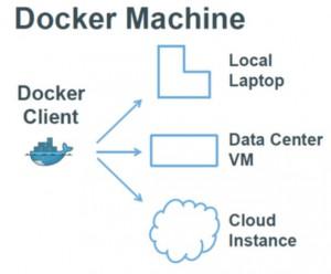 Docker_mach1