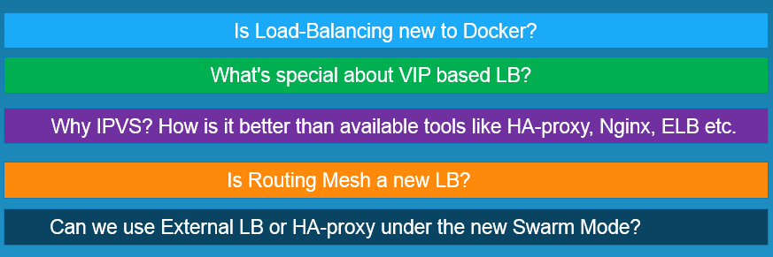What's new in Docker 1 12 0 Load-Balancing feature? – Collabnix