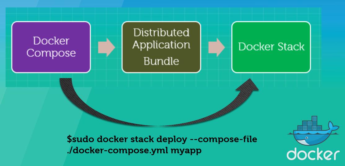 stack_docker_new