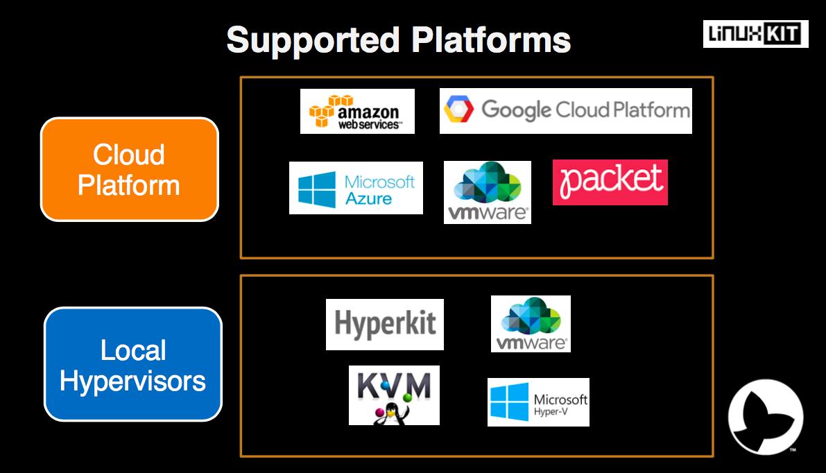 Building a Secure VM based on LinuxKit on Microsoft Azure Platform