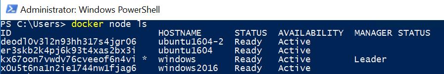 Hybrid Docker Swarm Mode Cluster with Multi-OS Application