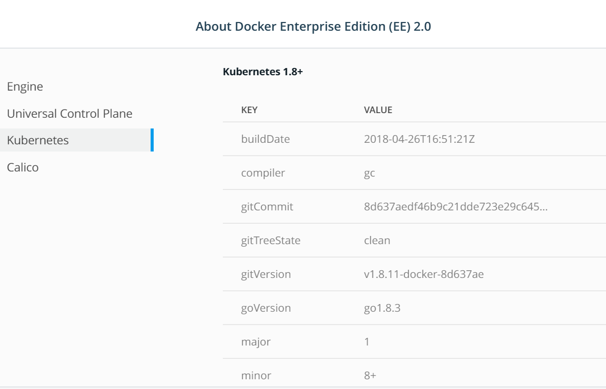 Building Helm Chart for Kubernetes Cluster running on Docker