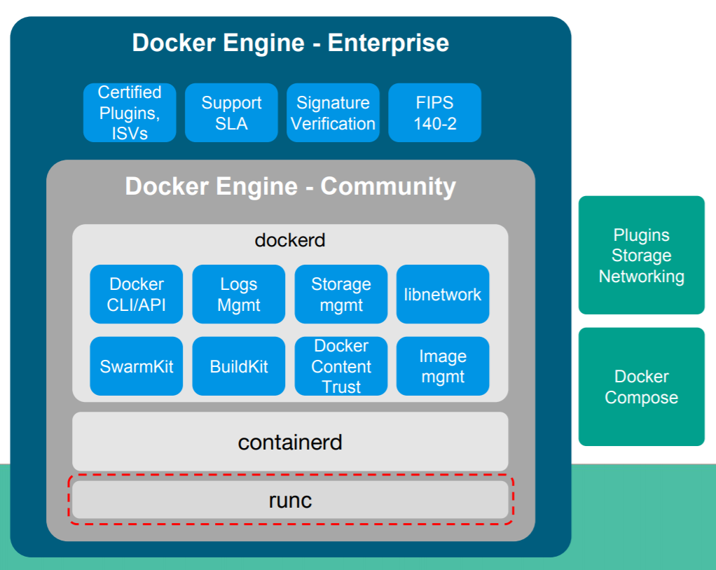 Top 5 Features of Docker Engine v18 09 1 That You Shouldn't Miss Out
