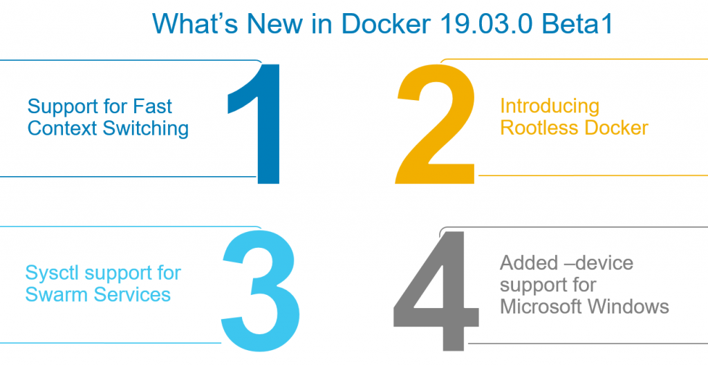 Docker Swarm – Collabnix