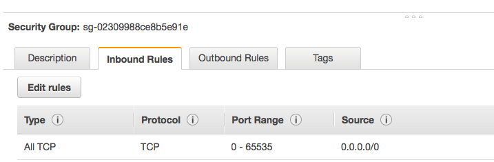 Running Docker Containers on EC2 A1 Instances powered by Arm-Based