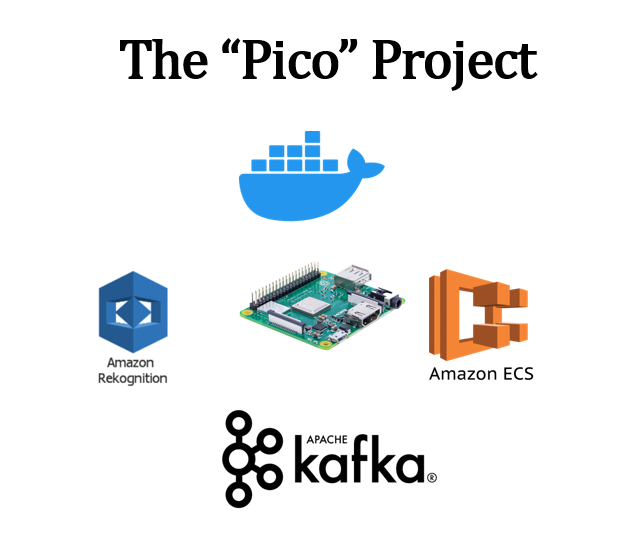 How to Deploy Apache Kafka on AWS Platform using Docker